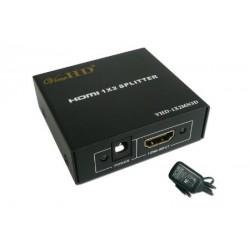 HDMI minisplitter